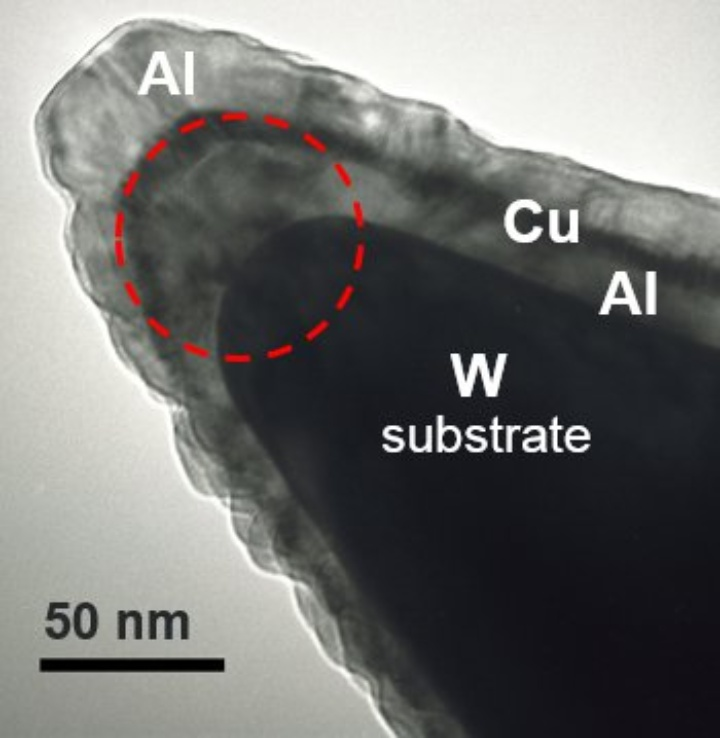 Nanostructured devices: Hemispherical model of a core-shell nanostructure sputter-deposited upon a tungsten substrate tip (c)